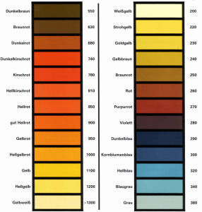 Anlassfarben