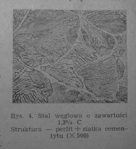 siatka weglikow